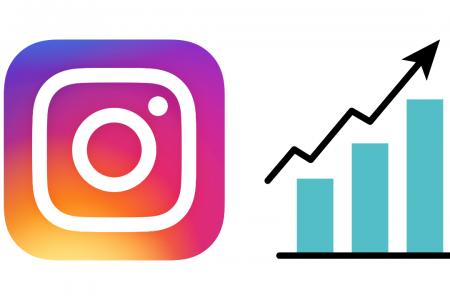 Cum sa-ti dezvolti profilul Instagram al afacerii in 2021
